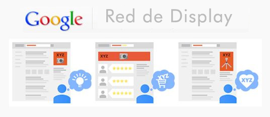 campanas-de-adwords-red-display