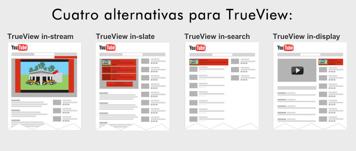 campanas-de-adwords-true-view
